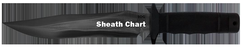 Sheath Chart